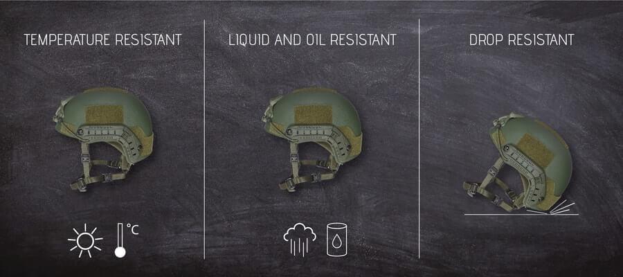 Hjelmen er beskyttet mod temperatur, vand, olie og stød.